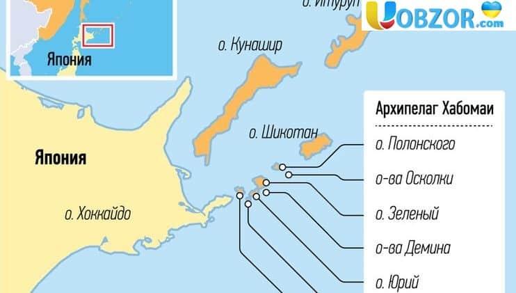 Влада Японії: якщо Росія передасть Хабомаї та Шикотан, ці острови стануть японськими