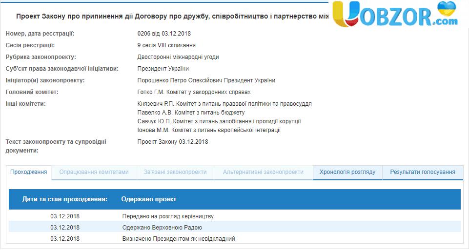 Порошенко вніс в ВР закон про припинення дружби з РФ