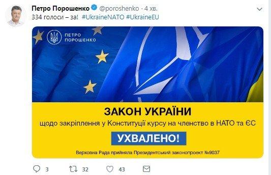 Рада підтримала зміни до Конституції щодо курсу України в НАТО і ЄС