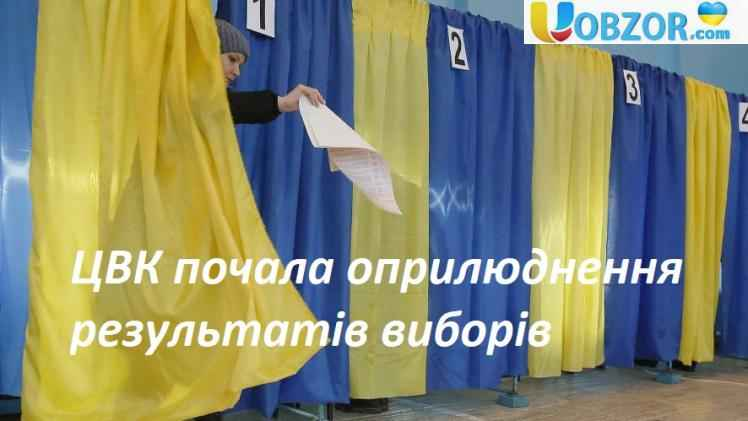 ЦВК почала оприлюднення результатів виборів