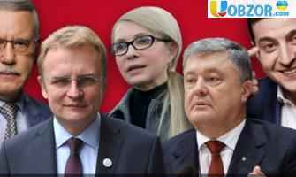 В Україні зменшилася кількість кандидатів в президенти