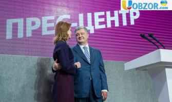 Порошенко визнав поразку на виборах