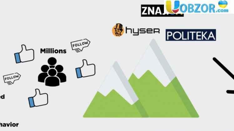 Facebook прикрила в Україні велику фабрику тролів, які потратили на рекламу більш ніж $ 1,6 млн