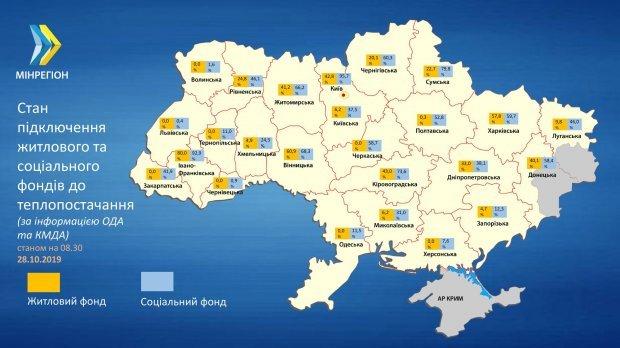 Опалювальний сезон 2019-2020 рр.