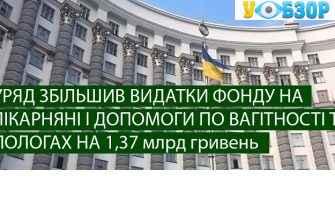 КМУ виділив 1,4 млрд. грн. для Фонду соціального страхування