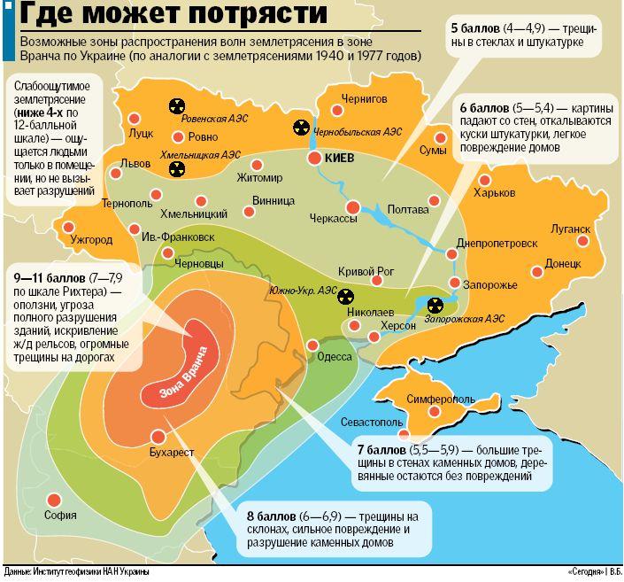 Сильний землетрус в Україні