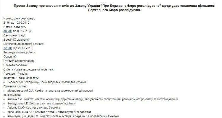 """Законопроект """"Про Державне бюро розслідувань"""" підписаний"""