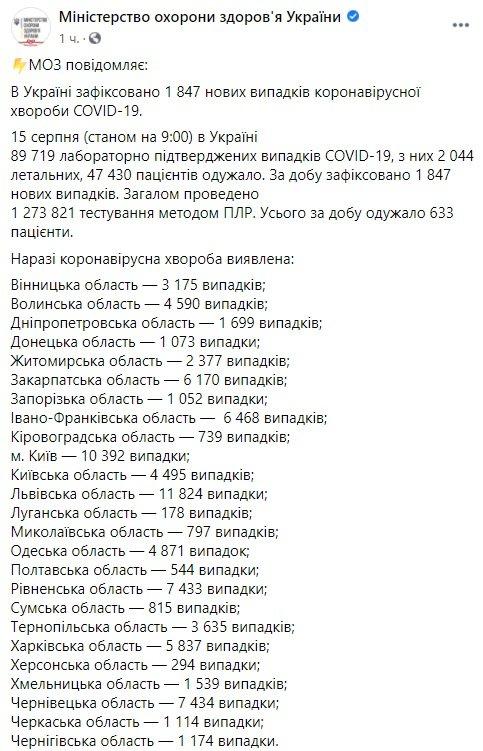 Коронавірус: за добу більше 1,8 тис. нових випадків